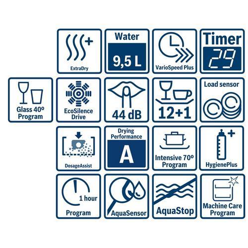 Lave-vaisselle BOSCH SMS46JW03E